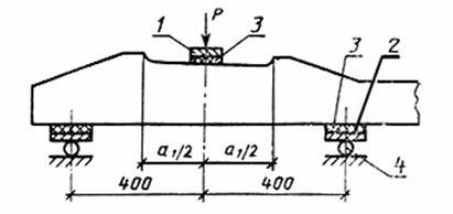 испытание железобетонной шпалы на трещинностойкость